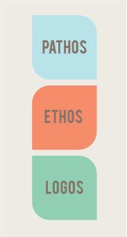 Visualiser-budskapet-ditt-hvordan-skal-du-si-det-ethos-logos-pathos