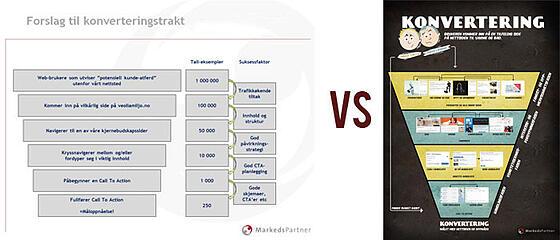Visualiser-budskapet-ditt-utforming-av-to-budskap