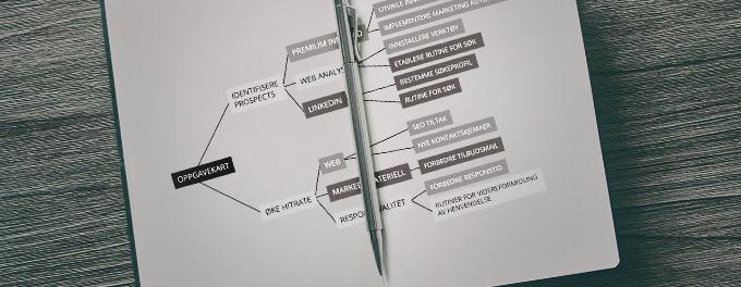 Oppgavekart2
