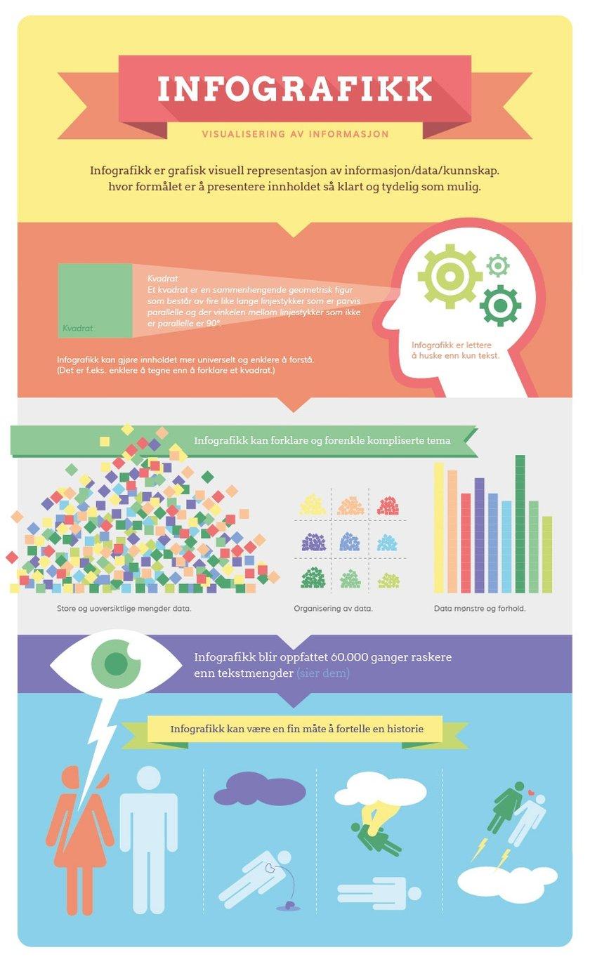 Eksempel_på_Infografikk_Lotte_Thori.jpg
