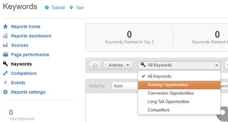 Hubspot keywords eksempel ranking opportunities.png