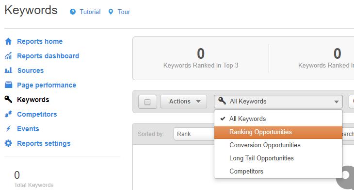 Hubspot keywords eksempel ranking opportunities.png