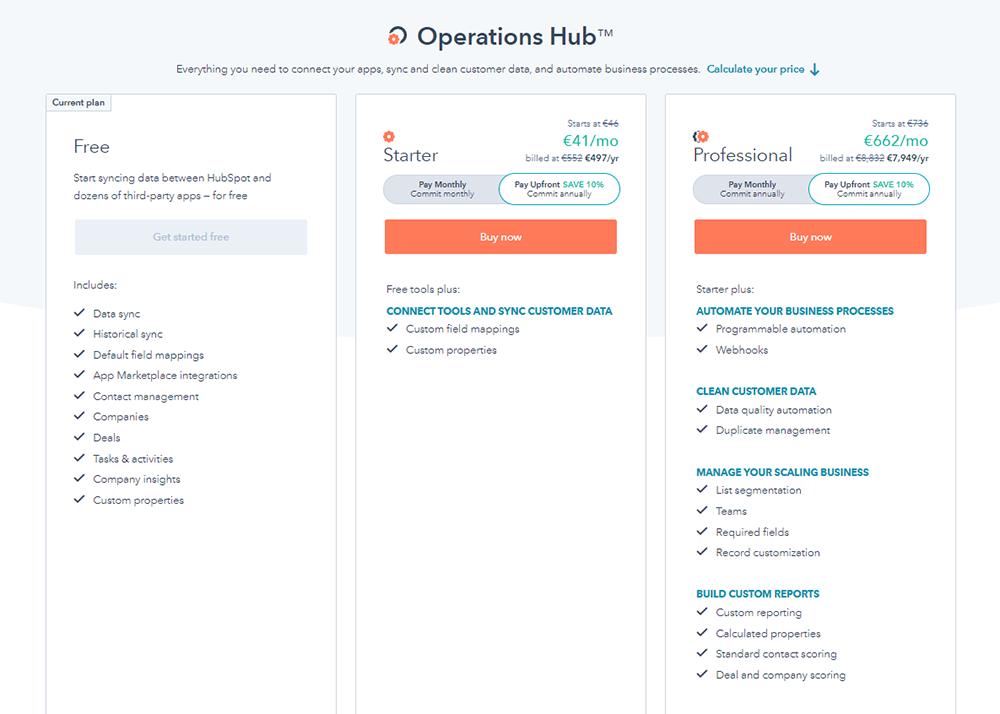 priser_HubSpot_operations_hub