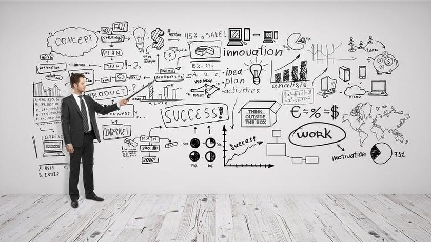 Utforming_av_en_forretningsmodell