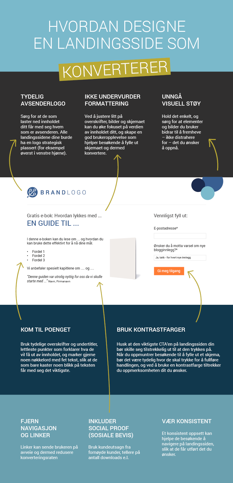 Infografikk 8 tips til massiv leadsgenerering fra dine landingssider