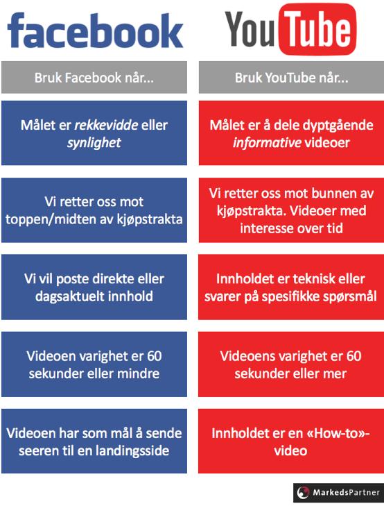 Facebook_vs_YouTube.png