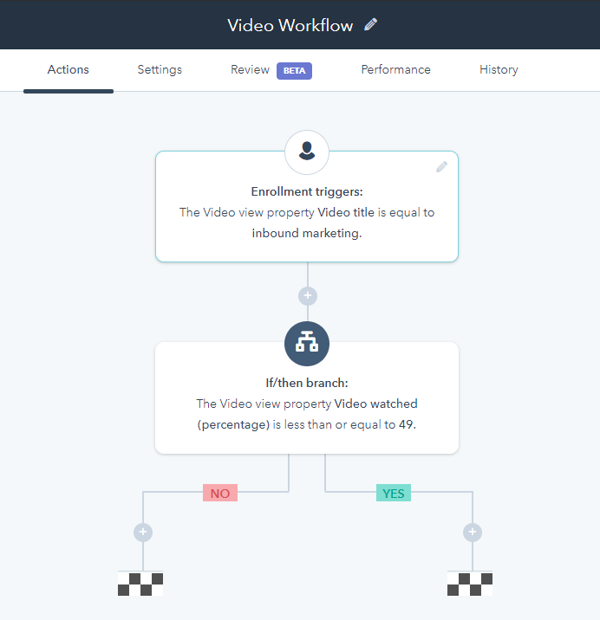TwentyThree Video bruk hendelse i workflow