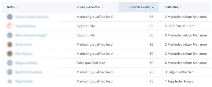 lead score i hubspot