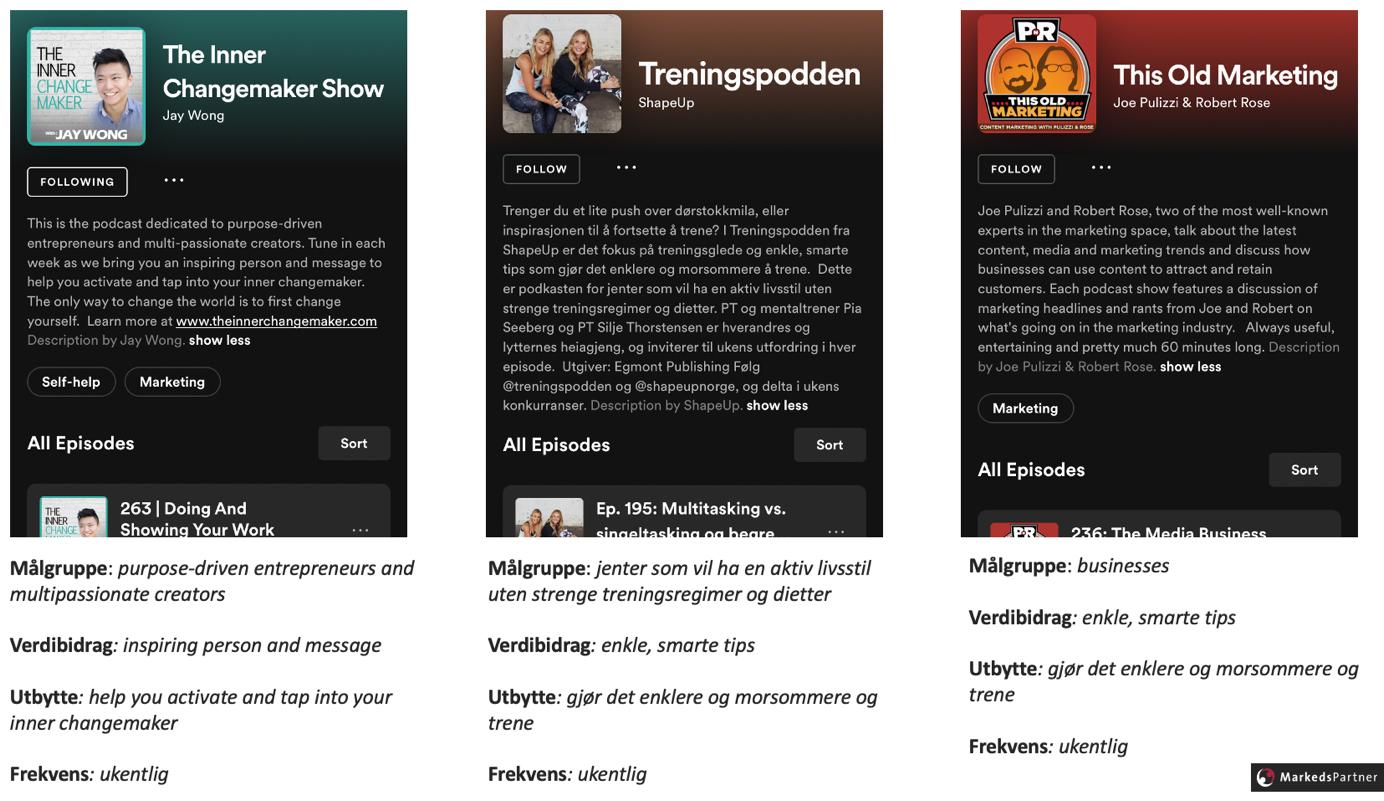 Podcast-beskrivelser-The-inner-changemaker-show-treningspodden-og-this-old-marketing