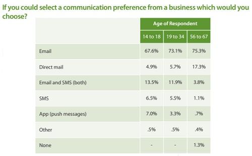 73_prosent_av_millennials_foretrekker_e-post_kommunikasjon.jpg