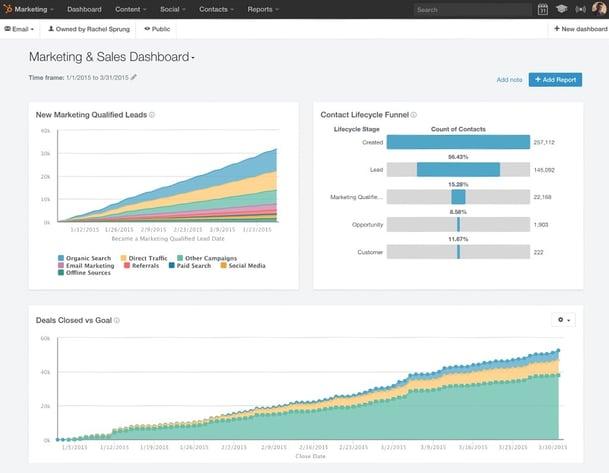 Marketing_og_salg_dashboard_i_HubSpot.jpg