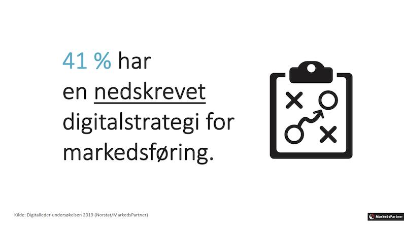 41 prosent har nedskrevet digitalstrategi for markedsføring LITEN