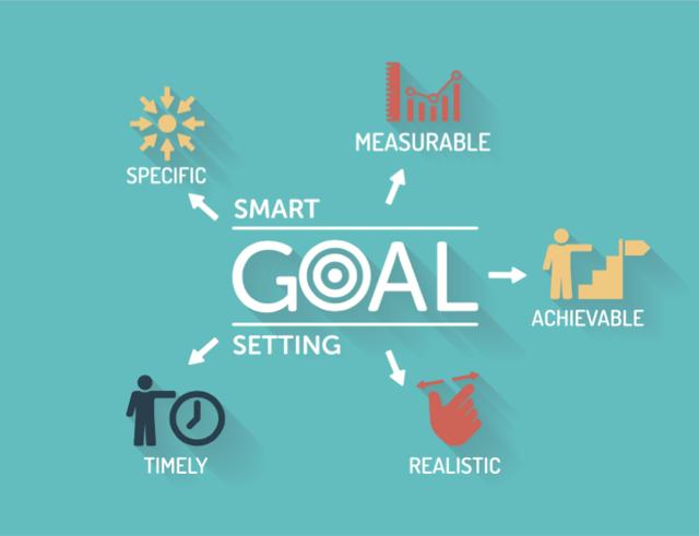 SMART_goals.png