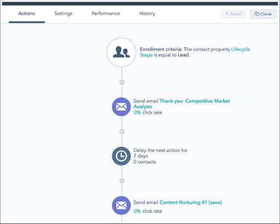 Workflow designet.png