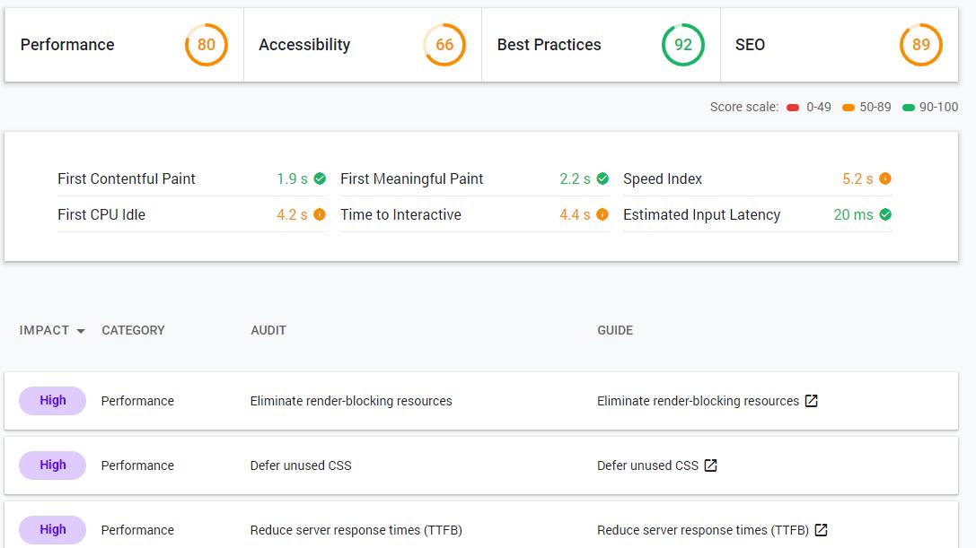 Webdev er Googles nye verktøy for måling og forbedring av nettsteder